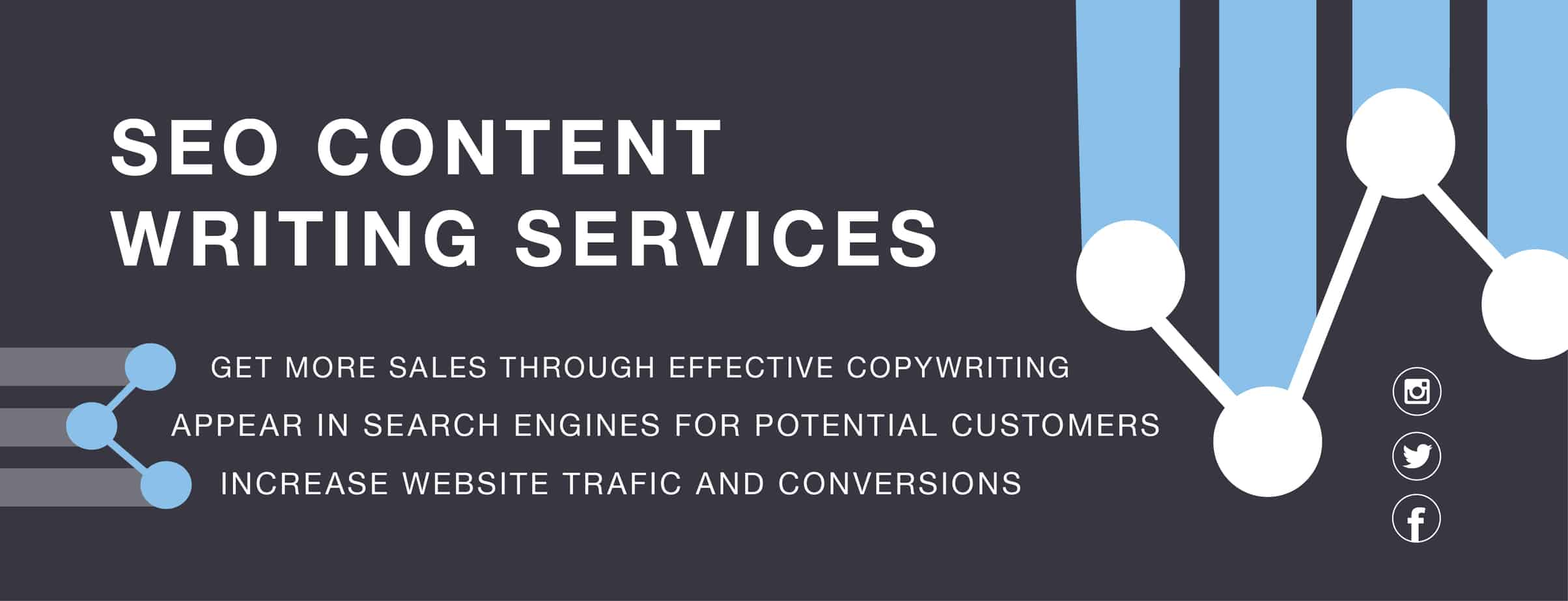 content writing company in india